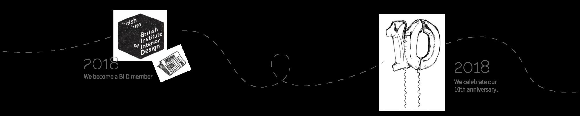BHT053 Carousel Timeline 6-06