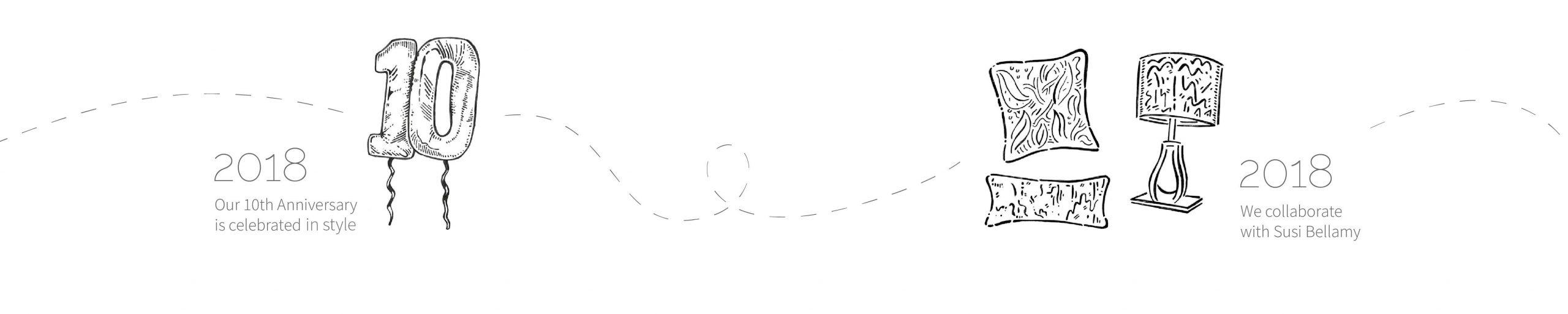 BHT058-Carousel-Timeline-06-V2